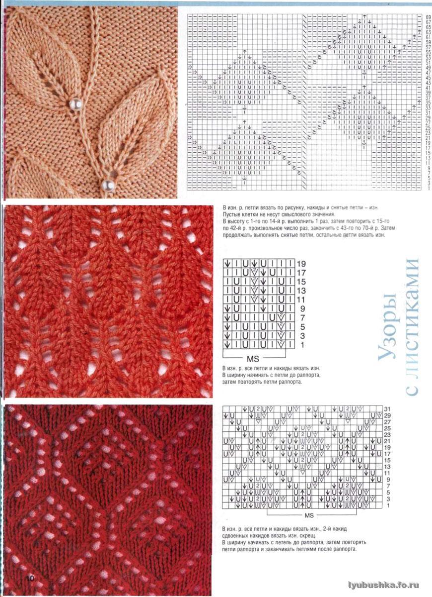 Рисунки со схемами для вязания спицами с описанием и схемами